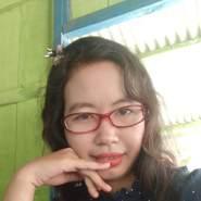 dianai70's profile photo