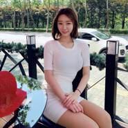 monica1661's profile photo