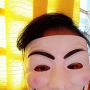 renataariatika's profile photo