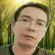 bungk298's profile photo
