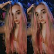 ldbijlwwxksamdvc's profile photo
