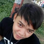 dhimase7's profile photo