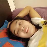 sitis0761's profile photo