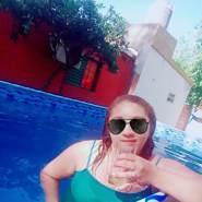lorenac299's profile photo