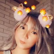 yukihimeg's profile photo