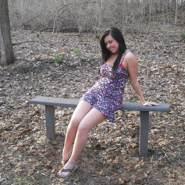 aneta299's profile photo