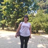 Mariuta67's profile photo