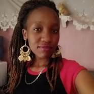 shikuhk's profile photo