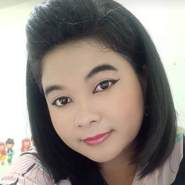 phikulkaewp's profile photo