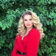 janinagrunwald's profile photo