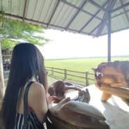 phuksap's profile photo