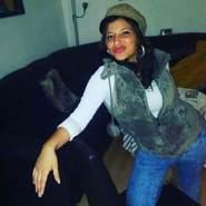 cuorem2's profile photo