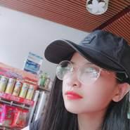 phUOngt503's profile photo
