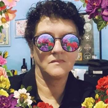 roseribeiro201525_Sao Paulo_Ελεύθερος_Γυναίκα