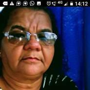 dalvacig's profile photo