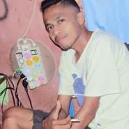 mikoj152's profile photo