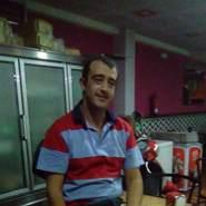 juanj6256's profile photo