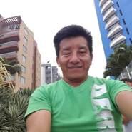 luisa40719's profile photo