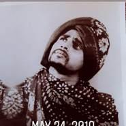 rakeshk1063's profile photo