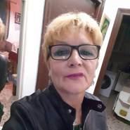 rosarioh20's profile photo
