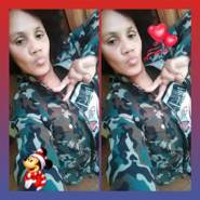 robertad72's profile photo