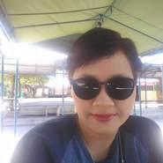 rik732's profile photo