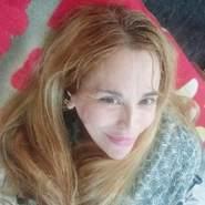 cielod7's profile photo