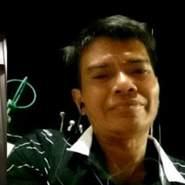 aangd705's profile photo