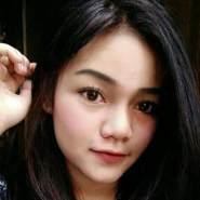 calons20's profile photo