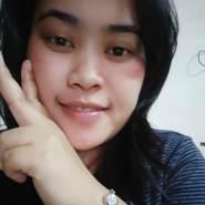 kuoy596's profile photo