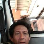 dwij5232's profile photo