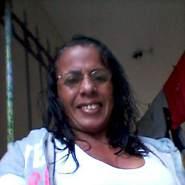 mariaivonedossantos's profile photo