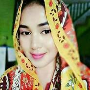 milan750's profile photo