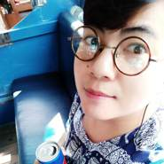 manat2531gmailcom's profile photo