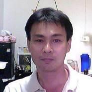 sombats29's profile photo