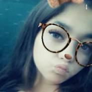 mezol578's profile photo