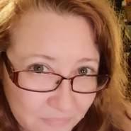izxykevin's profile photo