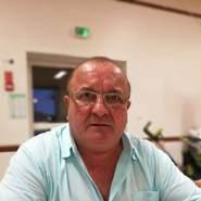 Quenouault's profile photo