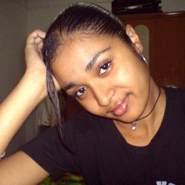 retnomaria's profile photo