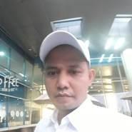 rikia914's profile photo