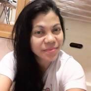 loidao1's profile photo