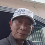 chuchungy's profile photo