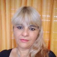 fabianap135's profile photo