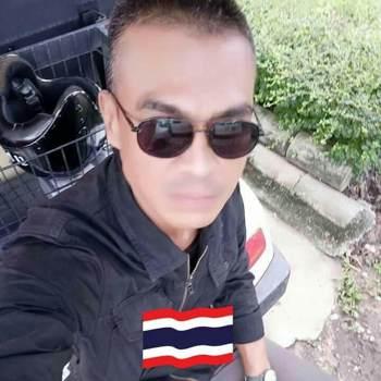 user_ycstj54108_Krung Thep Maha Nakhon_Độc thân_Nam