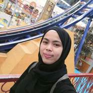 rukhim0111's profile photo