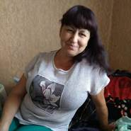 user_os688's profile photo