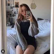 aly195's profile photo