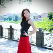 ox1981_privatmy_com's profile photo
