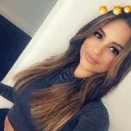anita1_61's profile photo
