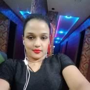 manishasharma4's profile photo